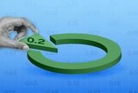 Fractional Share giúp các nhà đầu tư tiếp cận thị trường cổ phiếu một cách dễ dàng.
