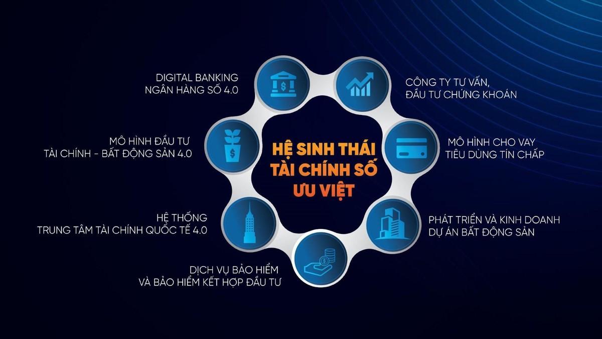 Ngân hàng Kiên Long và lộ trình chuyển đổi số - Từ phòng giao dịch 5 sao đến Digital Bank toàn diện ảnh 6