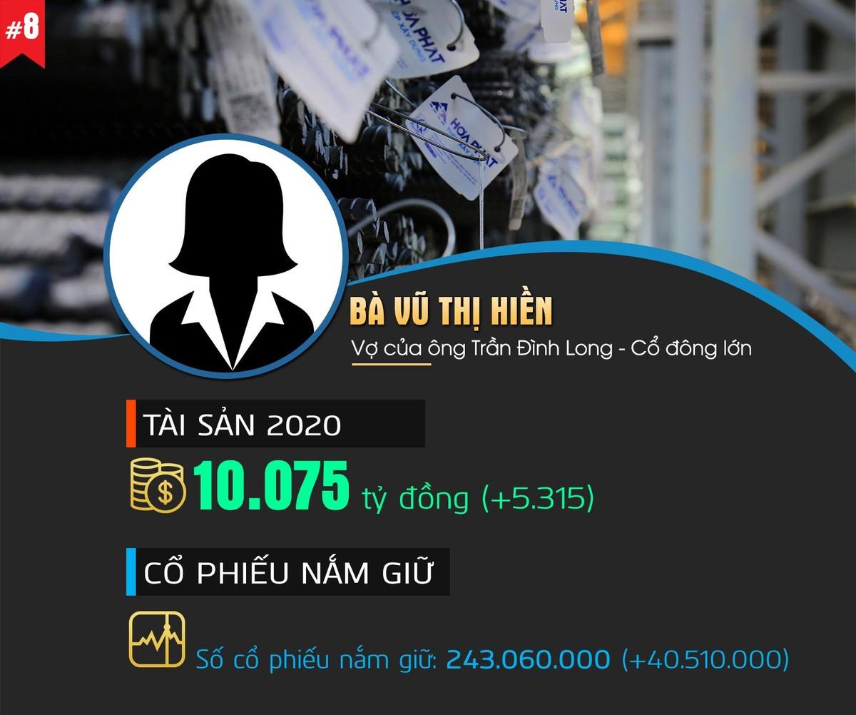 Top 10 người giàu nhất Thị trường chứng khoán Việt Nam 2020 ảnh 8