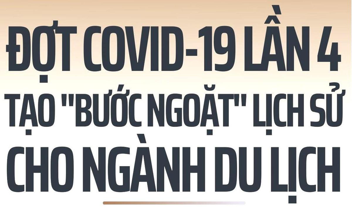 CEO Nguyễn Công Hoan: Covid-19 lần 4 tạo bước ngoặt lịch sử cho ngành du lịch ảnh 1
