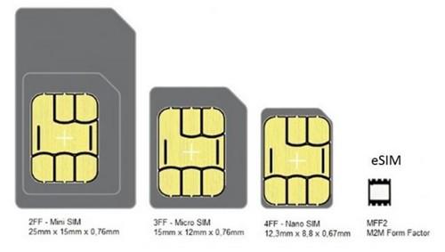 iPhone XS và XR đã có thể sử dụng eSIM ở Việt Nam ảnh 1