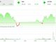 Thị trường tài chính 24h: Chọn chiến lược thông minh ảnh 1