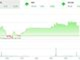 """Thị trường tài chính 24h: Chờ """"sóng"""" ảnh 1"""