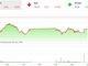 Thị trường tài chính 24h: Đi tìm động lực tăng trưởng ảnh 1