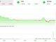 Thị trường tài chính 24h: Chờ dòng tiền nhập cuộc ảnh 1