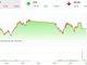 Thị trường tài chính 24h: Chờ đợi kết quả đàm phán Mỹ-Trung ảnh 1