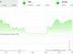 Thị trường tài chính 24h: Chưa thể vui mừng sớm ảnh 1