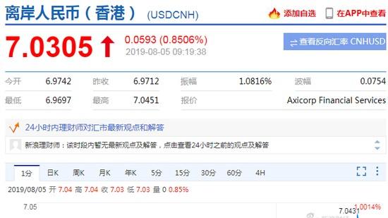 """Tỷ giá Nhân dân tệ ở thị trường tài chính quốc tế vượt """"lằn ranh đỏ"""" 7 ảnh 1"""