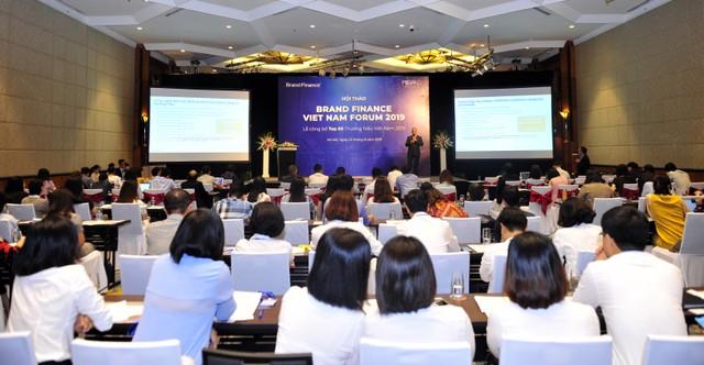 VietinBank - Top 10 Thương hiệu Việt Nam giá trị nhất ảnh 1