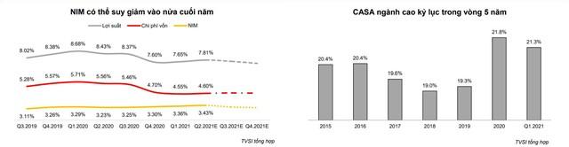 VN-Index có thể đạt 1.361 điểm về cuối năm, tương đương P/E là 14,5 lần cho năm 2021 ảnh 4