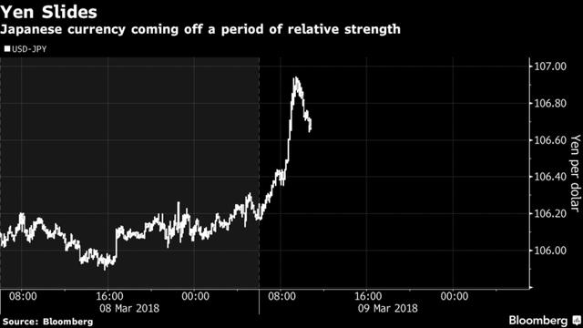 Thị trường tài chính phản ứng chưa từng có với cuộc gặp Trump - Kim ảnh 2