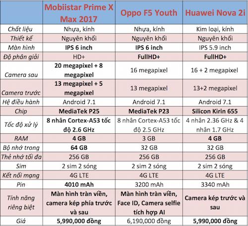 Prime X Max 2017 - smartphone Việt màn hình tràn viền xuất sắc ảnh 6