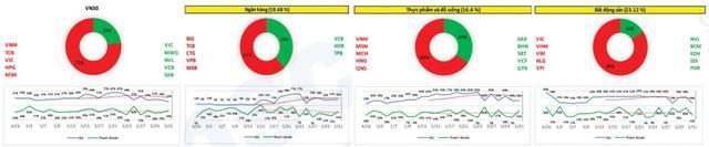 Thị trường khó có diễn biến tích cực trong ngắn hạn ảnh 4