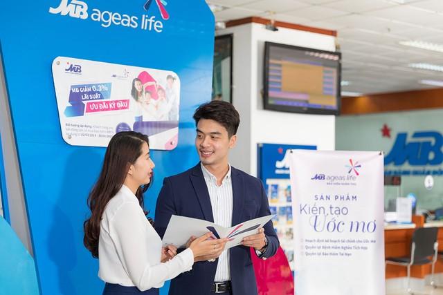 MB Ageas Life: Doanh nghiệp bảo hiểm nhân thọ tăng trưởng nhanh nhất Việt Nam 2019 ảnh 1