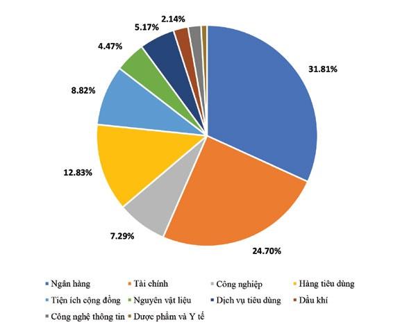Cổ phiếu ngân hàng, gọi tên các mã triển vọng ảnh 6