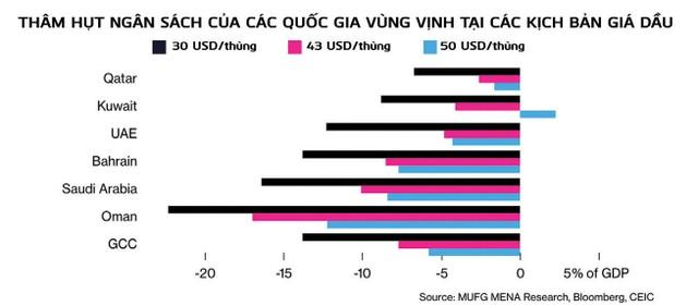 Đồng tiền các thị trường mới nổi lao dốc theo giá dầu ảnh 1