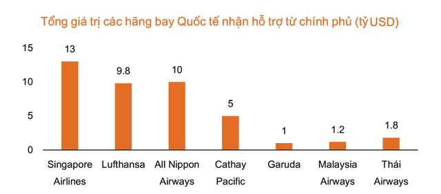 Trước thềm đại hội, Vietnam Airlines (HVN) vẫn chưa chuẩn bị kịp thông tin ảnh 1