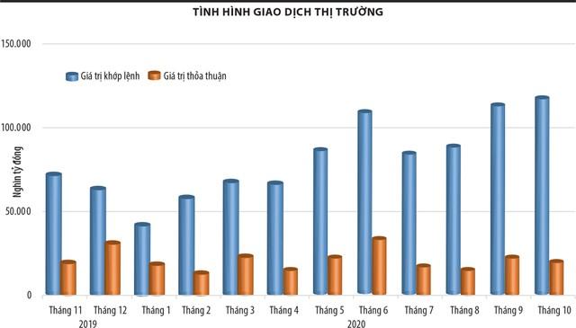 Quỹ lớn lạc quan với thị trường chứng khoán Việt Nam ảnh 1