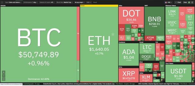 Giá Bitcoin hôm nay ngày 25/2: MicroStrategy tiếp tục chi thêm 1 tỷ USD đầu tư, giá Bitcoin hồi phục ảnh 1