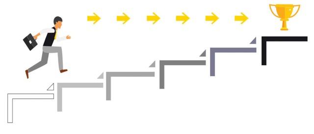 Covid-19 cản bước IFRS ảnh 2