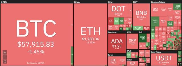 Giá Bitcoin hôm nay ngày 19/3: Bitcoin vuột mất mốc 60.000 USD sau khi lợi suất trái phiếu chính phủ Mỹ đạt mức cao nhất trong năm ảnh 1