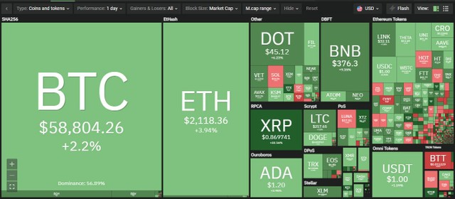Giá Bitcoin hôm nay ngày 6/4: Tổng vốn hóa thị trường tiền điện tử lần đầu tiên chạm mốc 2.000 tỷ USD ảnh 1