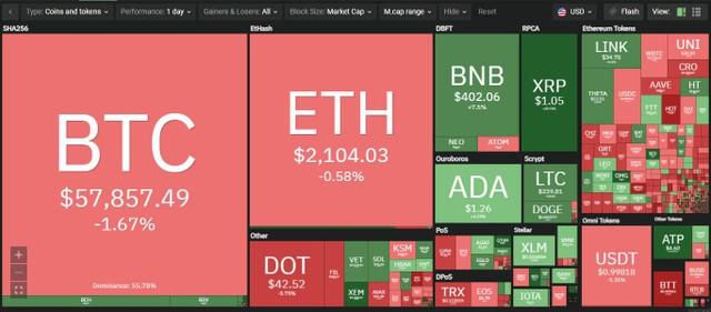 Giá Bitcoin hôm nay ngày 7/4: Bitcoin lu mờ trước sự trỗi dậy của thị trường altcoin, giá đồng XRP vượt mốc 1 USD đầu tiên sau 3 năm ảnh 1
