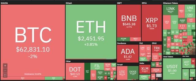 """Giá Bitcoin hôm nay ngày 15/4: Bitcoin tạm lắng sau khi lên đỉnh, đồng meme Dogecoin phi mã """"lên mặt trăng"""" ảnh 1"""