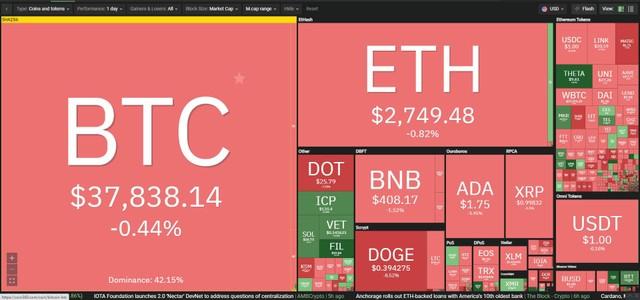 """Giá Bitcoin hôm nay ngày 4/6: Thị trường """"gãy cánh"""" sau khi tỷ phú Elon Musk thông báo sẽ chia tay Bitcoin ảnh 1"""