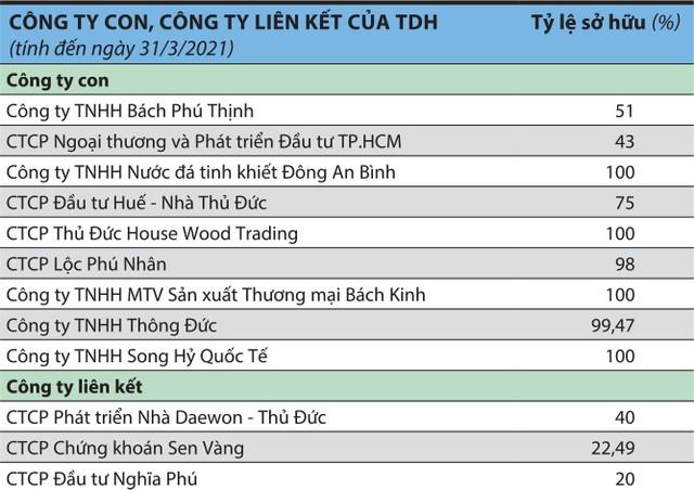 """Thuduc House (TDH): Cần tiền bán """"con"""" ảnh 3"""