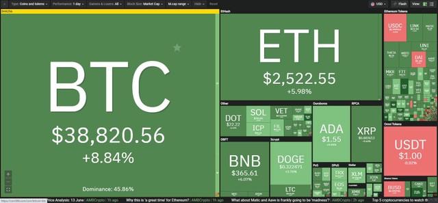 """Giá Bitcoin hôm nay ngày 14/6: Elon Musk cho biết Tesla có thể sẽ chấp nhận thanh toán bằng Bitcoin trở lại, giá Bitcoin đảo chiều tăng """"dựng đứng"""" ảnh 1"""