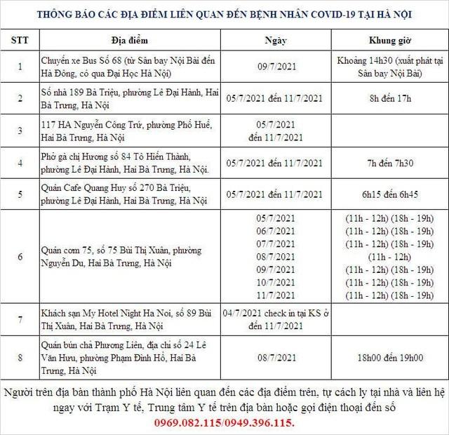 [Diễn biến dịch Covid-19] Sáng 22/7: Việt Nam ghi nhận thêm 2.965 ca dương tính mới với Covid-19 ở trong nước ảnh 31