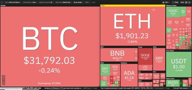 """Giá Bitcoin hôm nay ngày 19/7: Chán nản với thị trường, nhiều """"cá voi"""" tìm cách thoát hàng ảnh 1"""