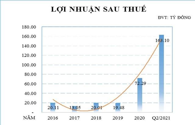 Chứng khoán Trí Việt hướng tới mô hình Ngân hàng đầu tư ảnh 2