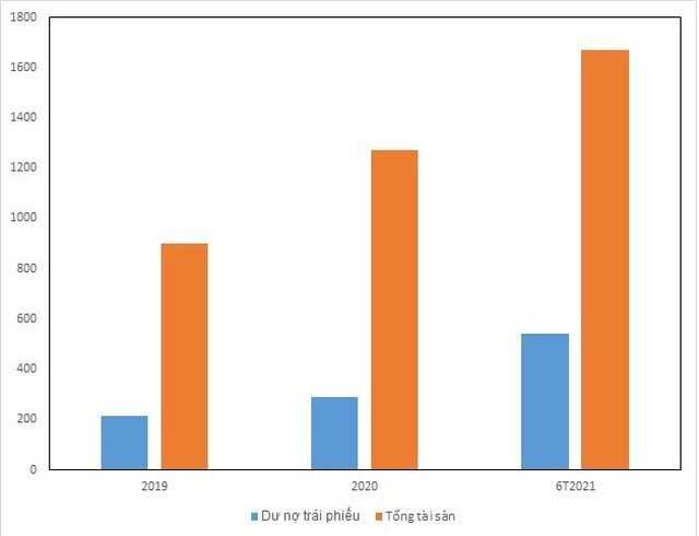 Chứng khoán Dầu Khí (PSI): Ấn tượng kết quả sau 3 năm đổi mới ảnh 1