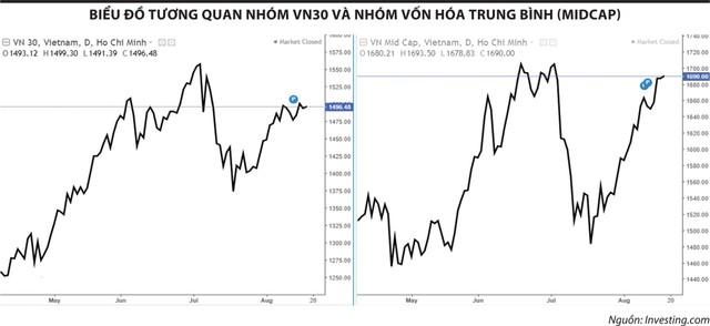 """Cổ phiếu bất động sản nóng nhờ """"của để dành"""" tăng ảnh 1"""