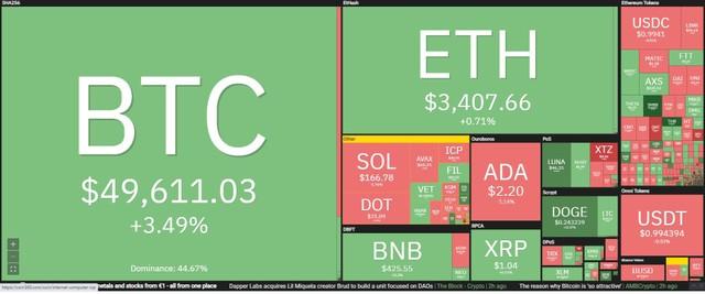 Giá Bitcoin hôm nay ngày 5/10: Càng cấm đoán, giá Bitcoin càng tăng mạnh ảnh 1