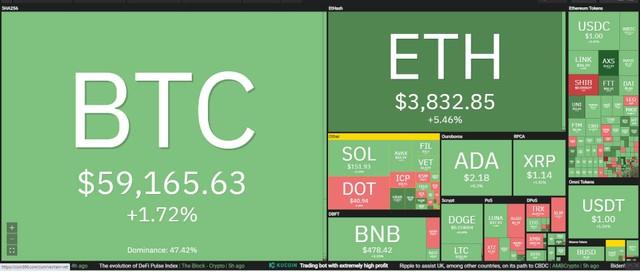 Giá Bitcoin hôm nay ngày 15/10: SEC phát tín hiệu về việc sẽ chấp nhận quỹ Bitcoin futures ETF, giá Bitcoin tăng vọt ảnh 1