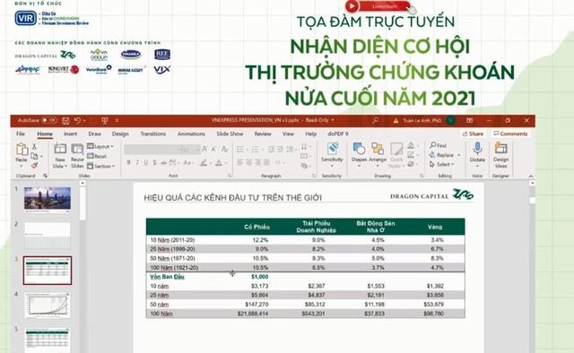 Nhận diện cơ hội Thị trường Chứng khoán nửa cuối năm 2021 ảnh 16