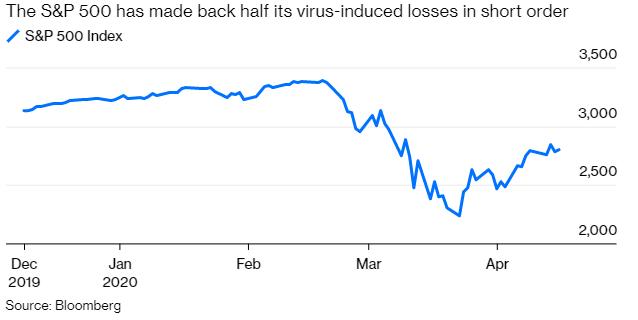 Nhà đầu tư chứng khoán đã quá lạc quan, trừ Warren Buffet ảnh 1