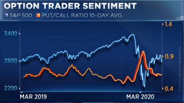 Thị trường tăng điểm nhưng liệu tâm lý lạc quan có áp đảo? ảnh 3