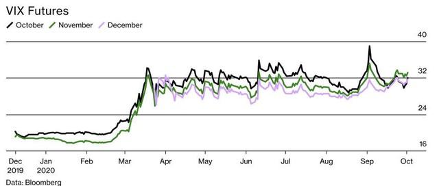 Thị trường chứng khoán đã sẵn sàng đối mặt với sự hỗn loạn ảnh 1