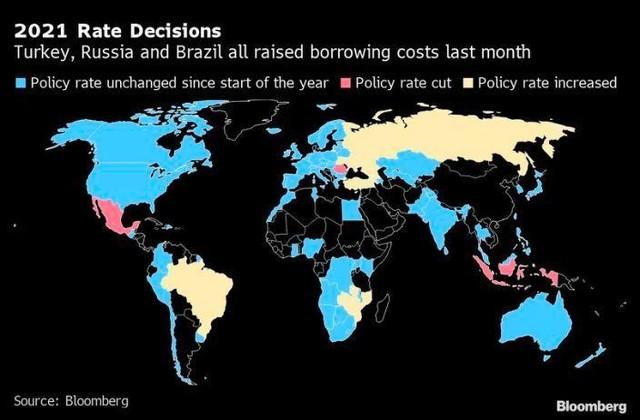 Ngay cả khi được dự báo tăng trưởng mạnh nhất 50 năm, kinh tế thế giới vẫn đối mặt với rủi ro ảnh 1