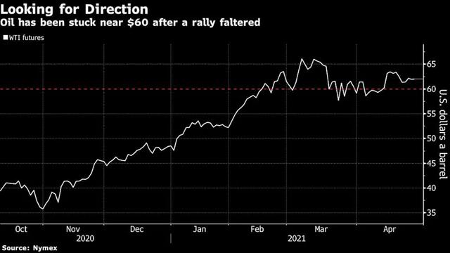 Giá dầu tăng trong bối cảnh OPEC+ lạc quan về nhu cầu dầu mỏ ảnh 1