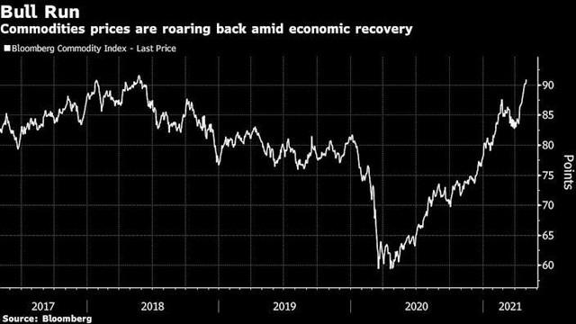 Giá hàng hóa đạt mức cao mới dựa trên triển vọng nhu cầu dầu ảnh 1