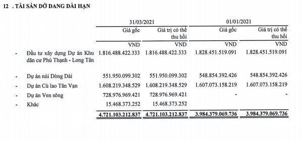 Thành Thành Công bán toàn bộ 54,53 triệu cổ phiếu Tổng công ty Tín Nghĩa (TID) ảnh 1