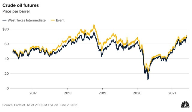 Giá dầu có thể tăng vọt lên trên ngưỡng 80 USD/thùng ảnh 1