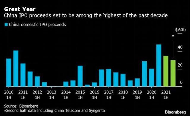 Trung Quốc chuẩn bị có 2 thương vụ IPO lớn nhất thế giới năm 2021 ảnh 1
