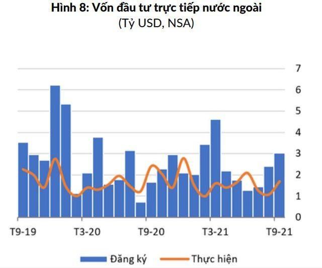 WB dự báo tăng trưởng GDP Việt Nam trong năm 2021 khoảng 2 - 2,5% ảnh 1