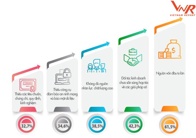 3 chiến lược của doanh nghiệp để tiếp cận dòng vốn FDI ảnh 3
